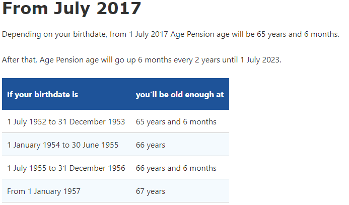 age pension for Australian expats 1